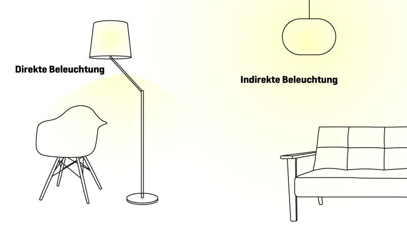 kombinationsbeleuchtung