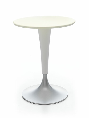 Table Dr. Na
